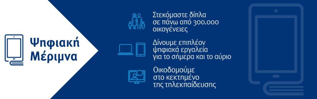 """Άνοιξε η πλατφόρμα """"Ψηφιακής Μέριμνας"""" για τα voucher 200€ για παιδιά & νέους"""